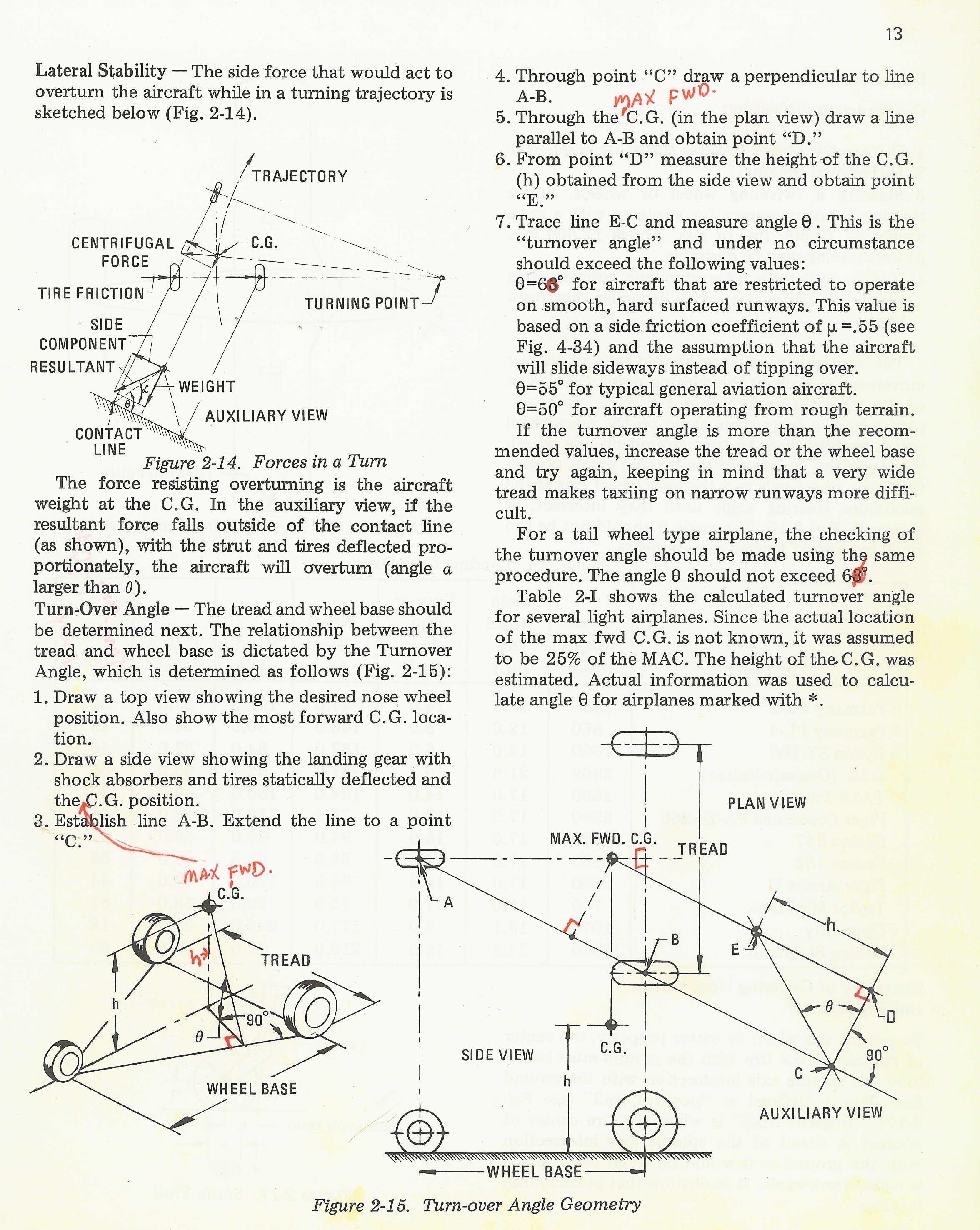 Landing Gear Design For Light Aircraft